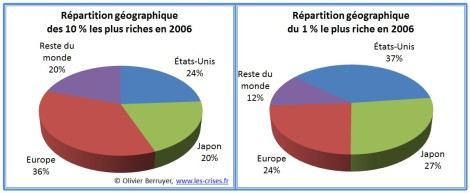 06-repartition-geographique