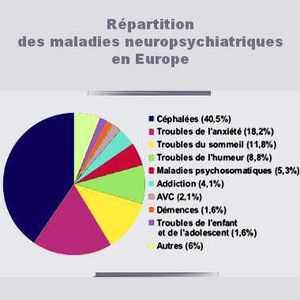 maladies-neuropsychiatriques-europe